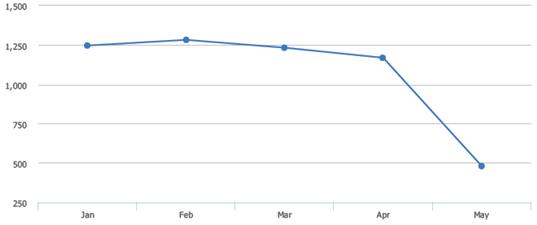 blog-guido-chart